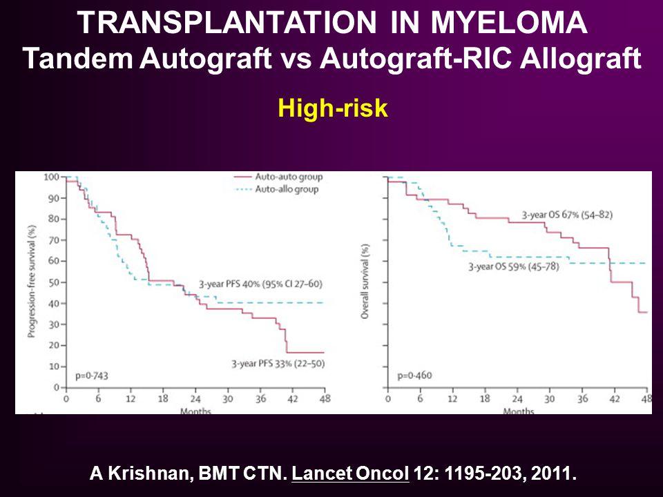 A Krishnan, BMT CTN. Lancet Oncol 12: 1195-203, 2011. TRANSPLANTATION IN MYELOMA Tandem Autograft vs Autograft-RIC Allograft High-risk