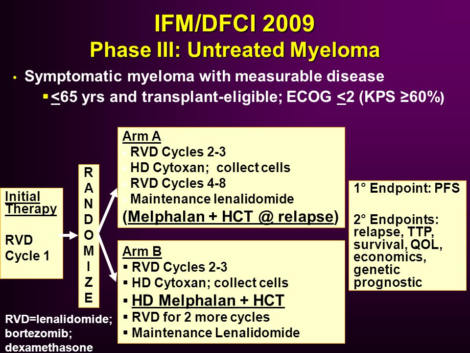 IFM/DFCI 2009 Phase III: Untreated Myeloma Arm A  RVD Cycles 2-3  HD Cytoxan; collect cells  RVD Cycles 4-8  Maintenance lenalidomide (Melphalan +