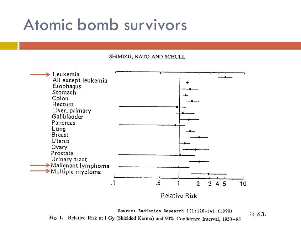 Atomic bomb survivors J Radiat Res (Tokyo).J Radiat Res (Tokyo). 1991 Dec;32 Suppl 2:54-63.