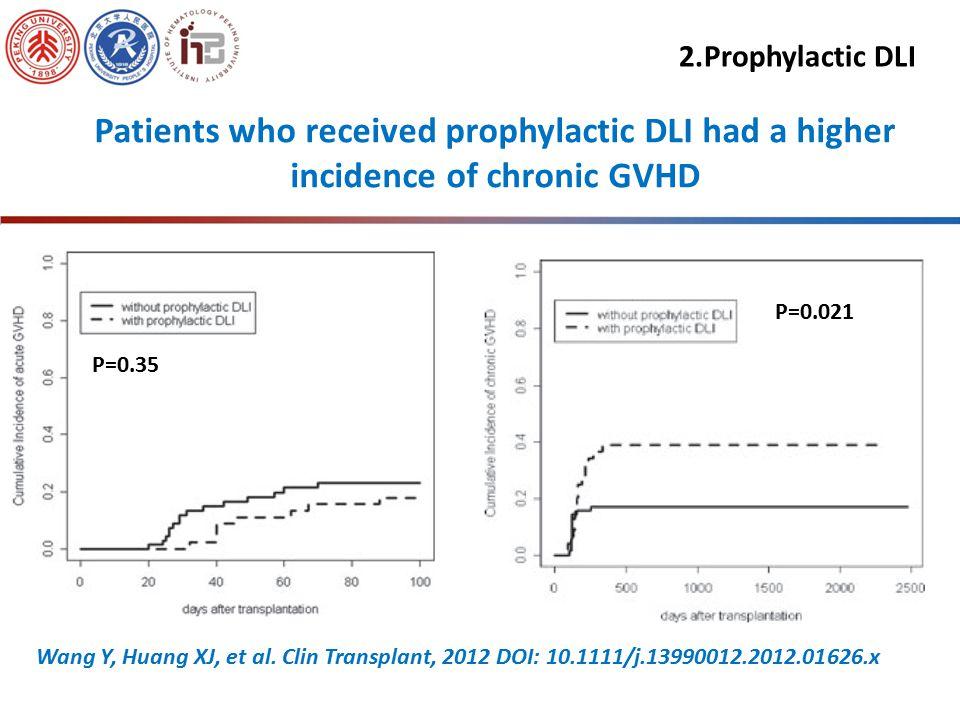 2.Prophylactic DLI Relapse prevention using mDLI after HLA-identical transplant A multi-center study Wang Y, Huang XJ, et al. Clin Transplant, 2012 DO