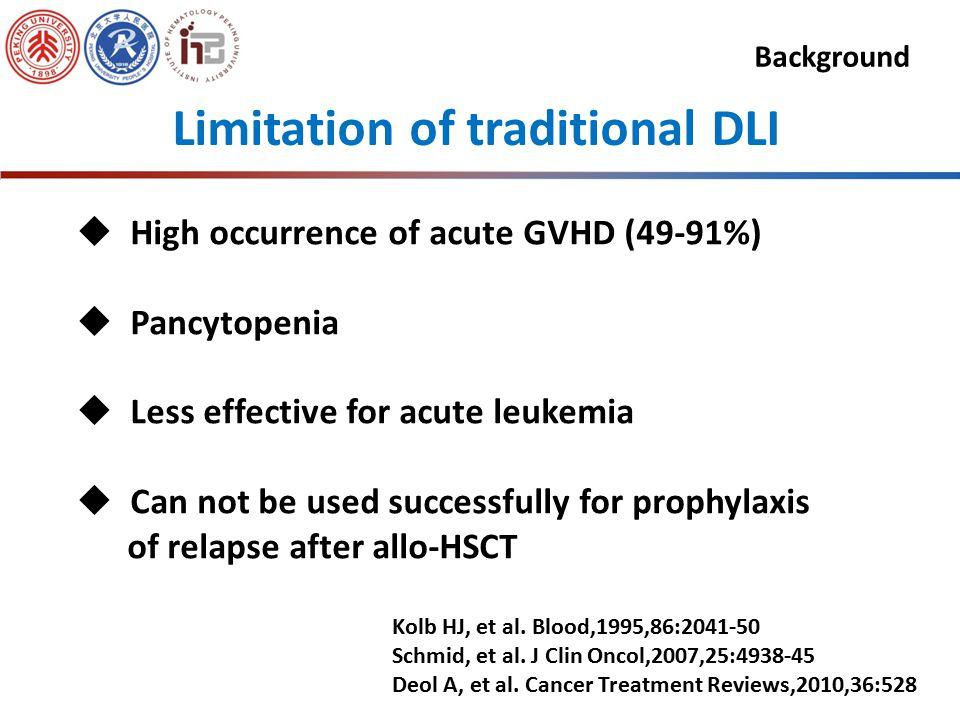 DLI is the most effective methods for relapse Kolb HJ, et al. Blood,1995,86:2041-50 Schmid, et al. J Clin Oncol,2007,25:4938-45 Background Patients re
