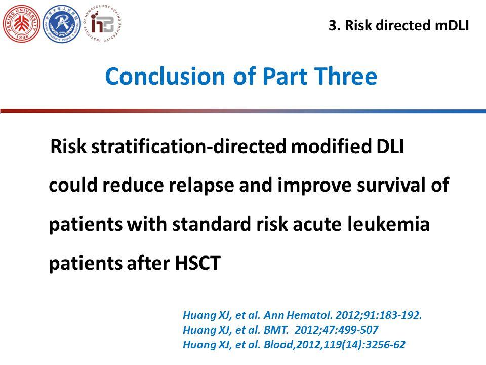 Risk factors of OS Univariate analysisP Disease type0.025 Remission state0.002 MRD-state posttransplant0.003 Intervention for MRD0.001 Multivariate an