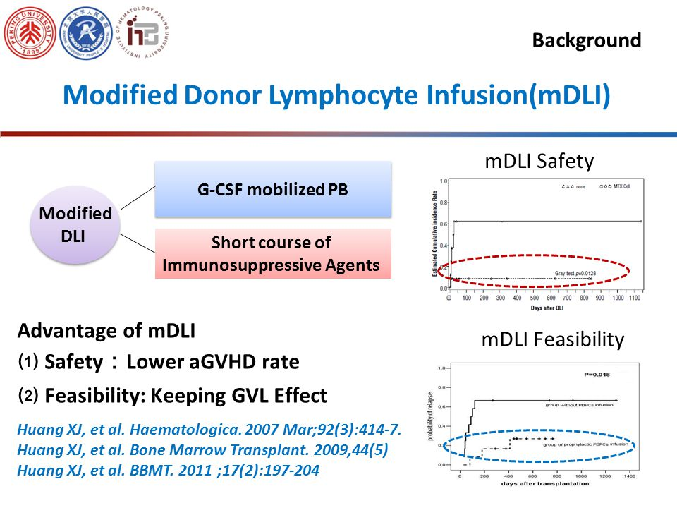 Effects of G-CSF on immune and hematopoietic cells in healthy donors Background HuangXJ, et al. Clin Transplant 2011: 25: 13–23