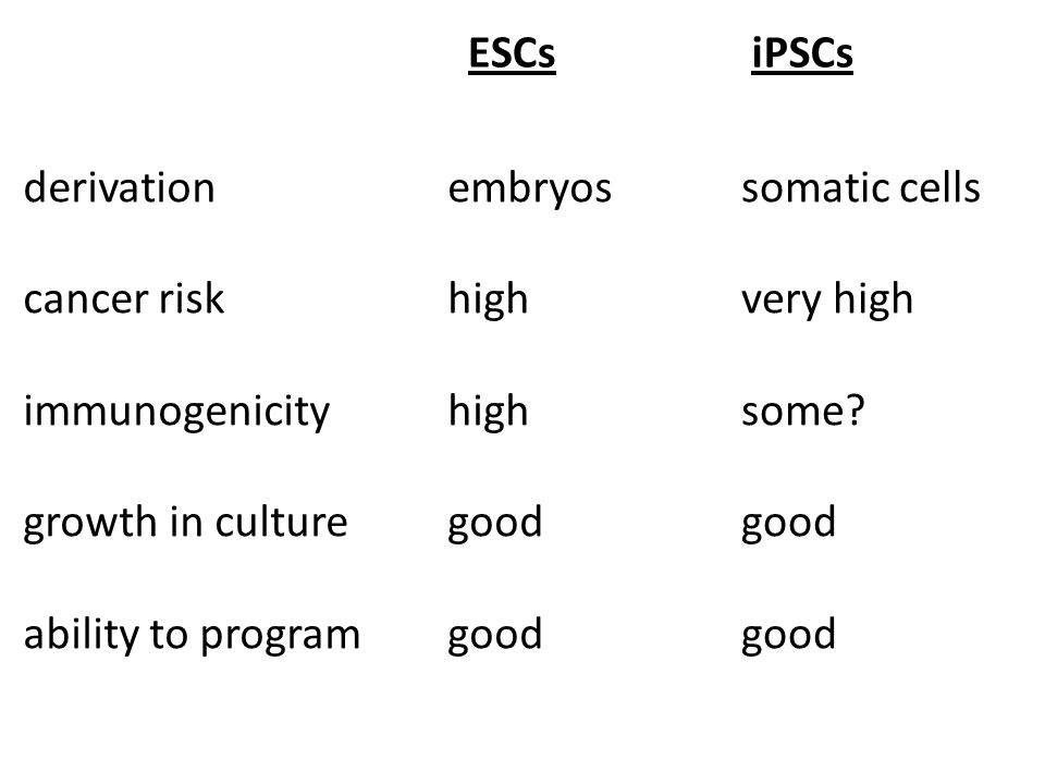 ESCsiPSCs embryos high good somatic cells very high some.