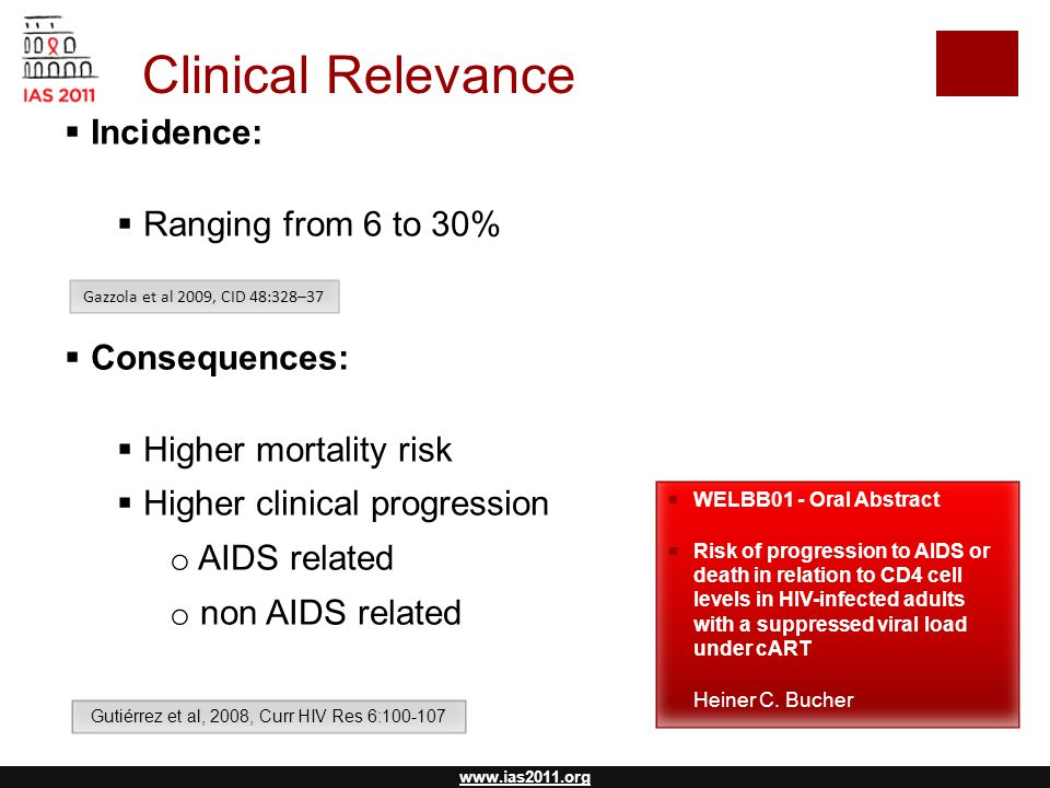 www.ias2011.org Clinical Relevance  Incidence:  Ranging from 6 to 30%  Consequences:  Higher mortality risk  Higher clinical progression o AIDS related o non AIDS related Gutiérrez et al, 2008, Curr HIV Res 6:100-107 Gazzola et al 2009, CID 48:328–37  WELBB01 - Oral Abstract  Risk of progression to AIDS or death in relation to CD4 cell levels in HIV-infected adults with a suppressed viral load under cART  Heiner C.