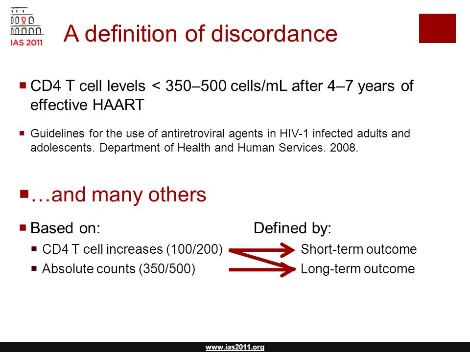 www.ias2011.org  CD4 T cell levels < 350–500 cells/mL after 4–7 years of effective HAART  Guidelines for the use of antiretroviral agents in HIV-1 infected adults and adolescents.
