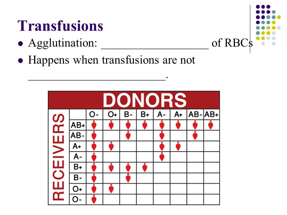 Transfusions Agglutination: __________________ of RBCs Happens when transfusions are not _______________________.
