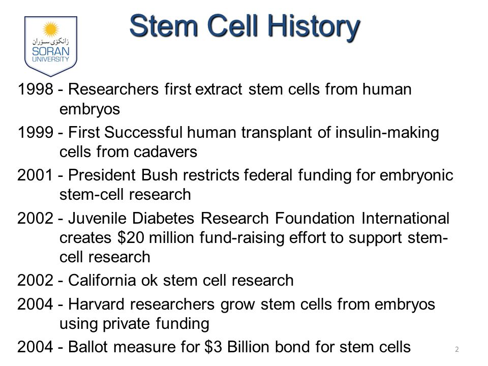 1998 - Researchers first extract stem cells from human embryos 1999 - First Successful human transplant of insulin-making cells from cadavers 2001 - P