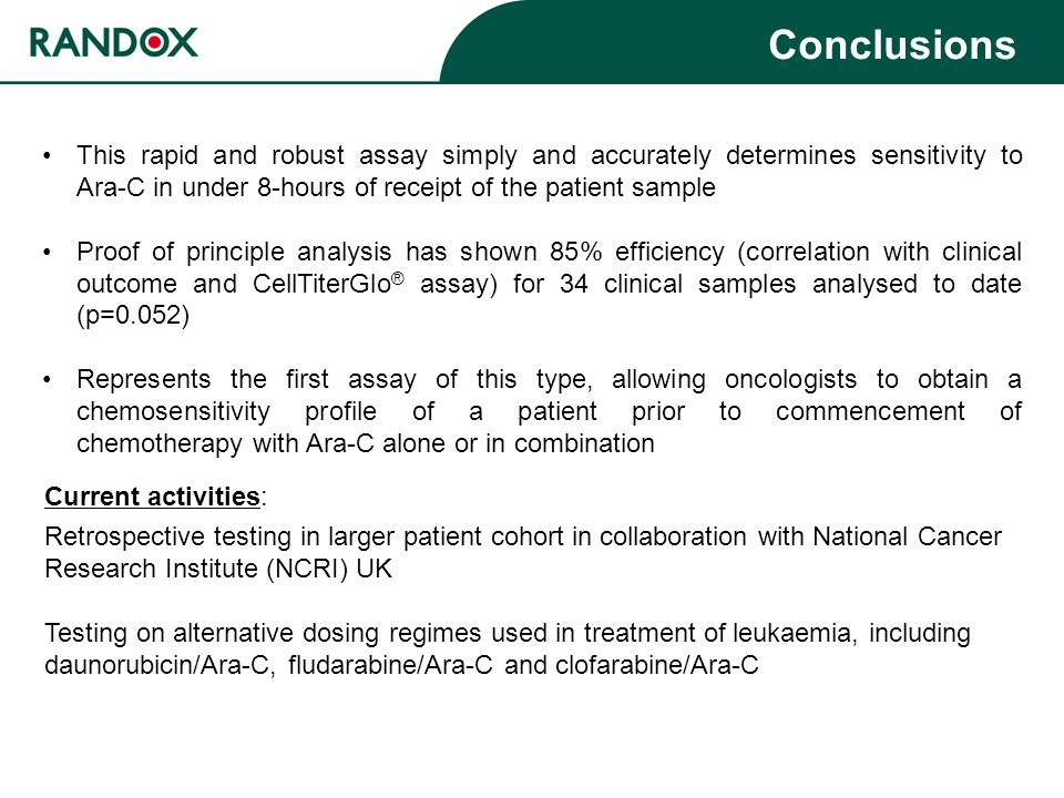 This rapid and robust assay simply and accurately determines sensitivity to Ara-C in under 8-hours of receipt of the patient sample Proof of principle