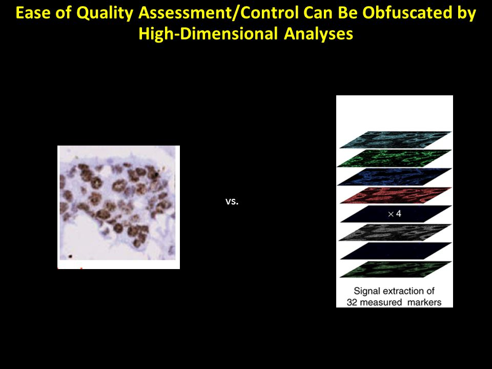 Outline –Normalization of Mass Cytometry Data with Bead Standards Review of normalization algorithm Demonstration of normalization software with updated beads –Mass-Tag Cellular Barcoding Dose response to inhibitors Single-cell deconvolution of barcoded populations Doublet-free barcoding scheme