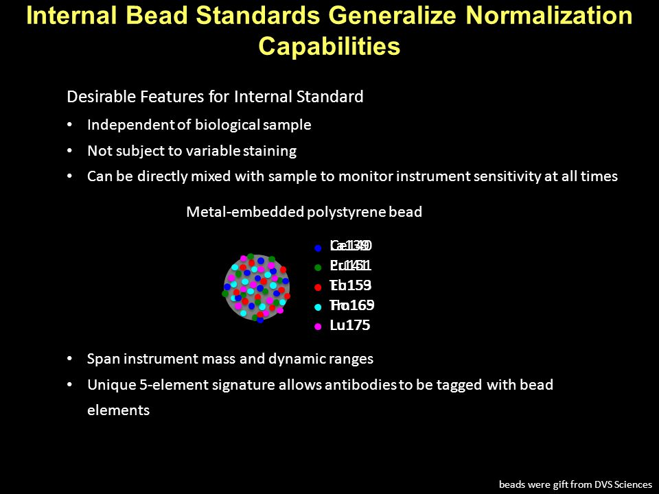 cells beads Measure by TOF Beads can be spiked into standard mass cytometry protocol Stimulate cells in vitro Crosslink proteins Stain with isotope tagged Abs Nebulize single-cell droplets Ionize (7500K) Permeabilize cell membrane E.
