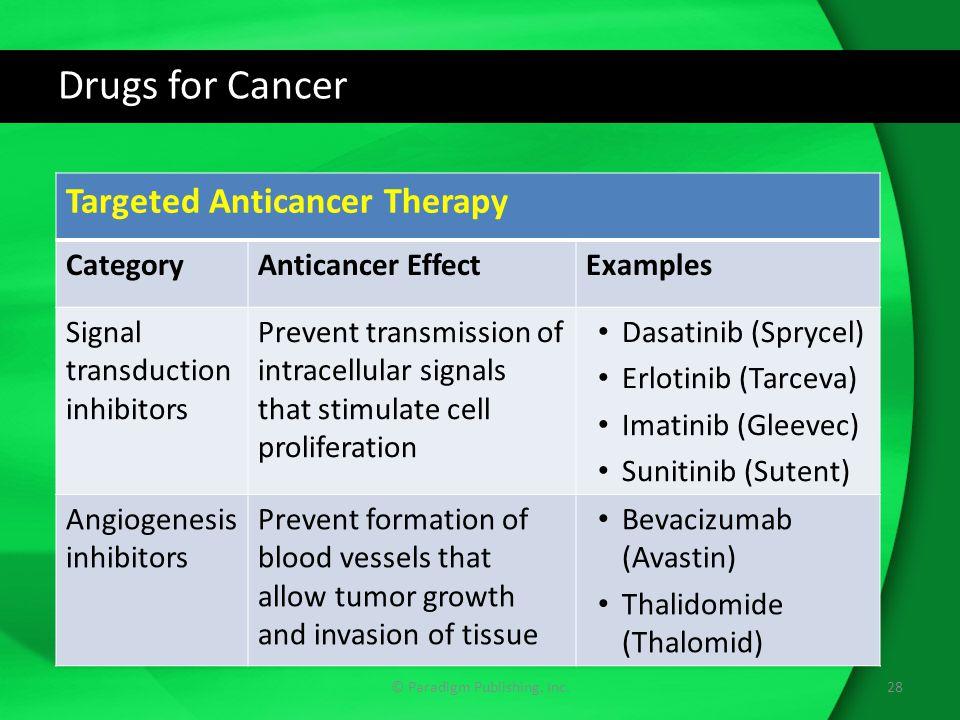 Drugs for Cancer © Paradigm Publishing, Inc.28