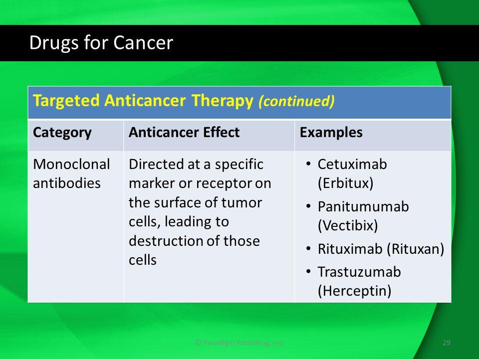 Drugs for Cancer © Paradigm Publishing, Inc.29