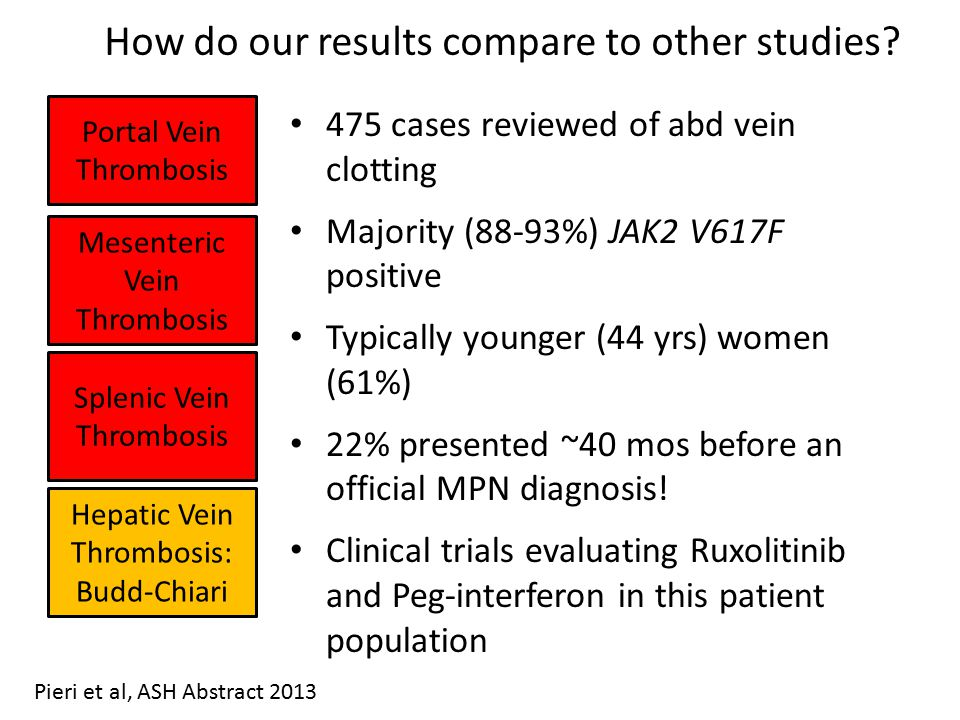 How do our results compare to other studies.