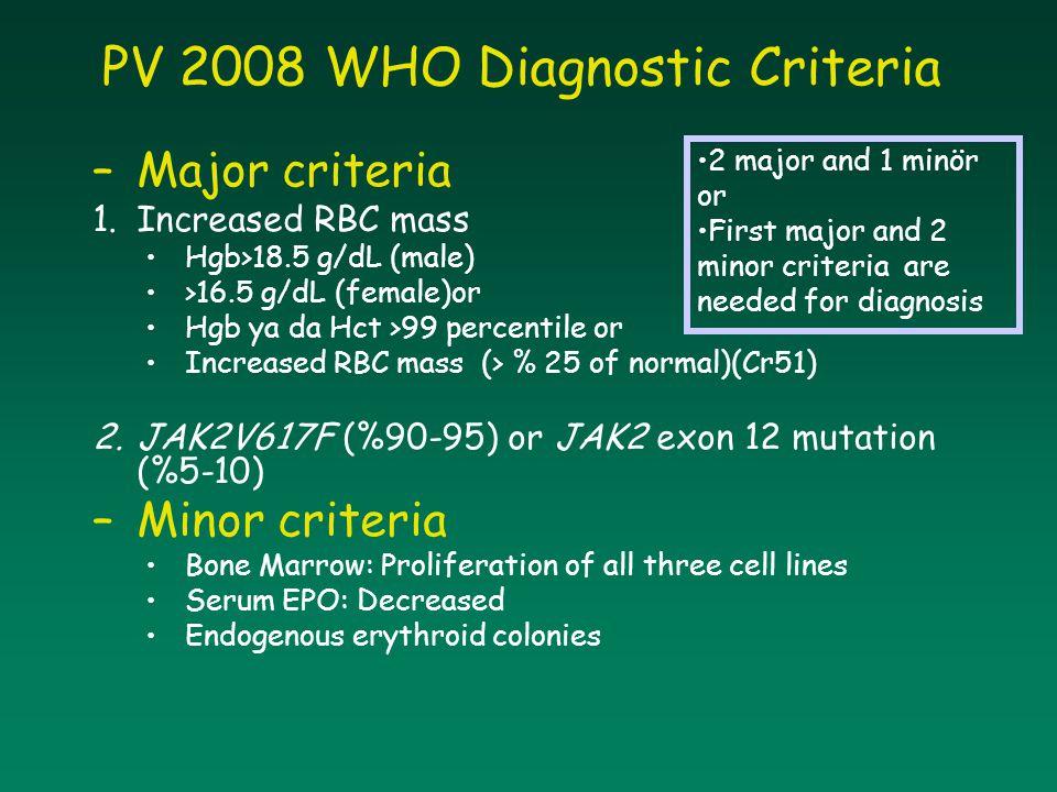 PV 2008 WHO Diagnostic Criteria –Major criteria 1.Increased RBC mass Hgb>18.5 g/dL (male) >16.5 g/dL (female)or Hgb ya da Hct >99 percentile or Increa