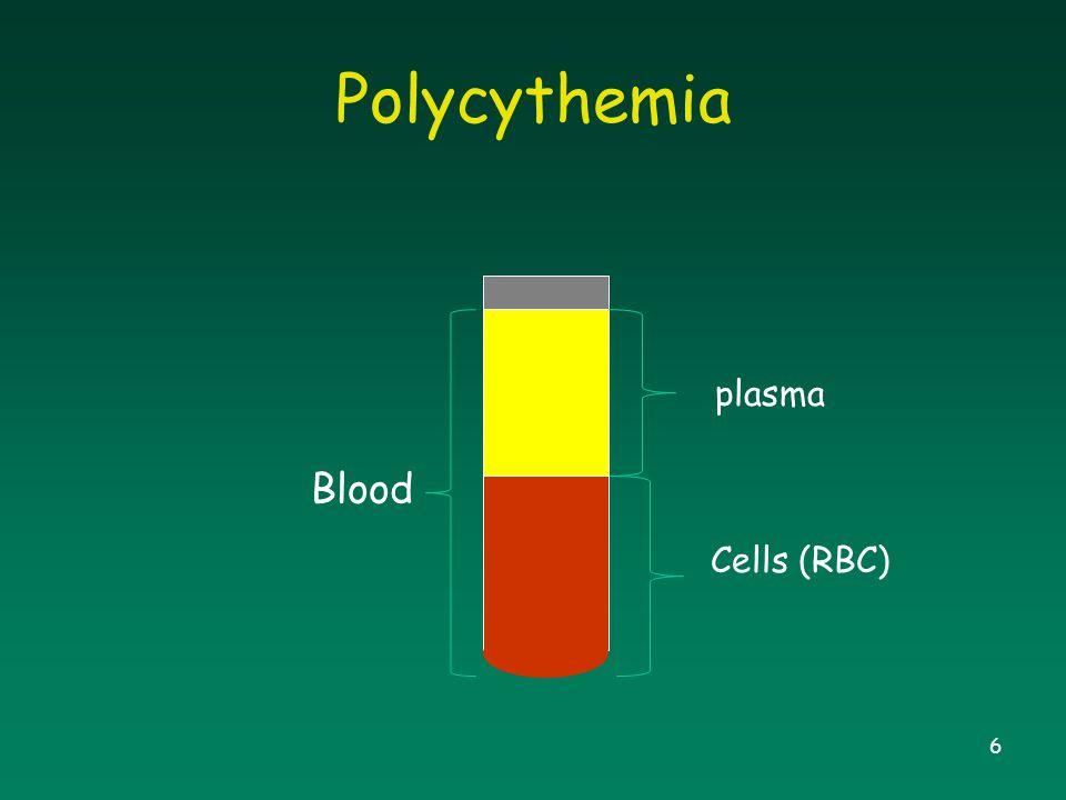 Polycythemia Cells (RBC) plasma Blood 6