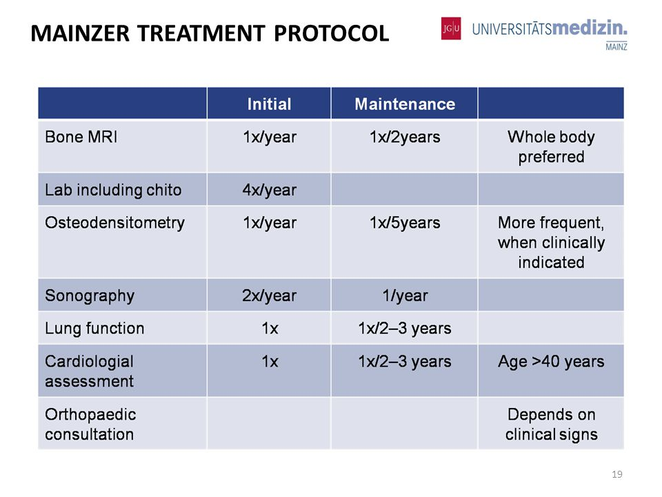19 MAINZER TREATMENT PROTOCOL