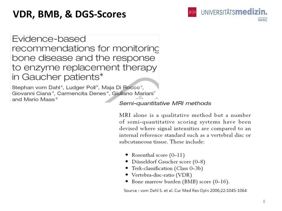 8 VDR, BMB, & DGS-Scores Source : vom Dahl S. et al. Cur Med Res Opin 2006;22:1045-1064