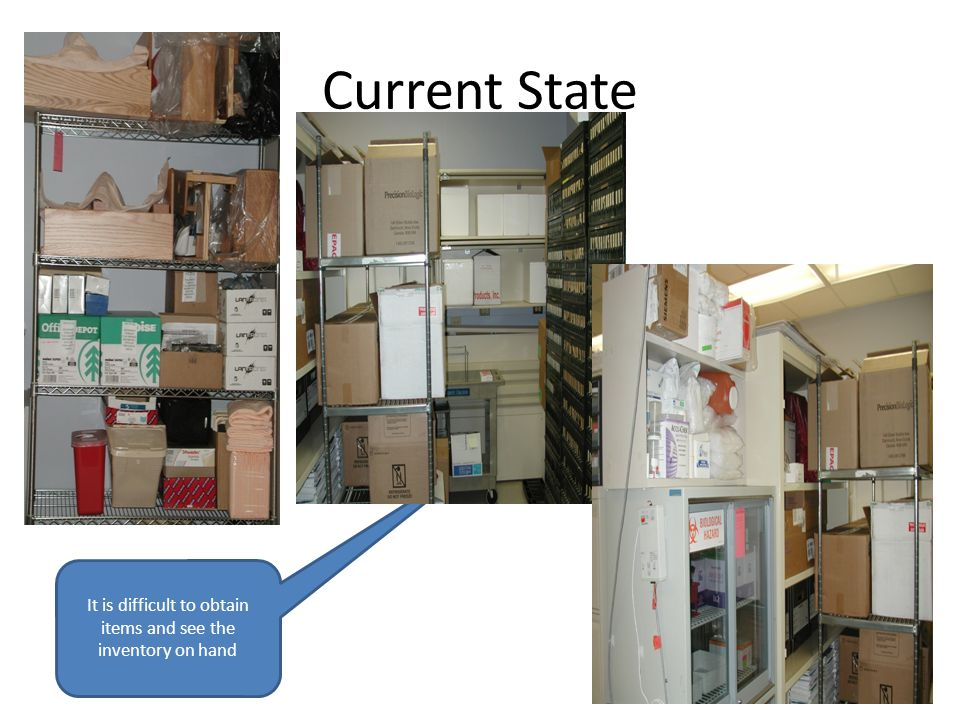 Current State It is difficult to obtain items and see the inventory on hand