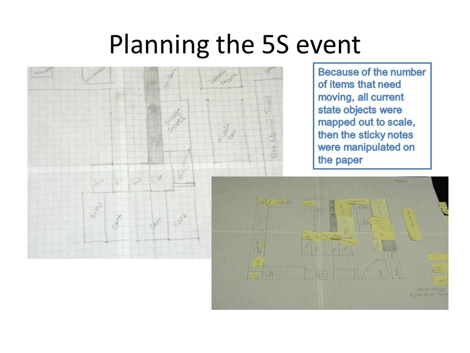 Planning the 5S event