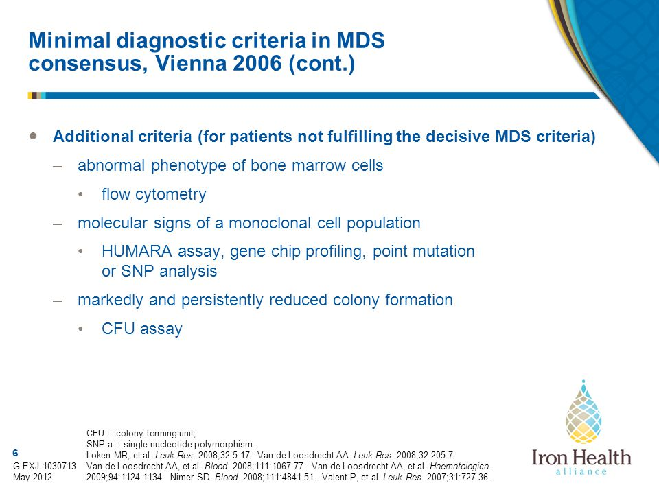 27 G-EXJ-1030713 May 2012 When should cytogenetic testing be performed in patients with MDS: Diagnosis ● WHO 2008 guidelines recommend a complete cytogenetic analysis of BM at initial diagnosis in all patients with MDS ● Cytogenetic analysis is mandatory for –diagnosis of MDS associated with del(5q) –patients with refractory cytopenia(s) who lack MDS diagnostic features; these patients may be considered as having presumptive evidence of MDS if they have MDS-related cytogenetic abnormalities (slides 4 and 5) rather than indicating abnormality, isolated loss of Y chromosome might be an age-related phenomenon and mosaicism with trisomy 8 might be a constitutional change.