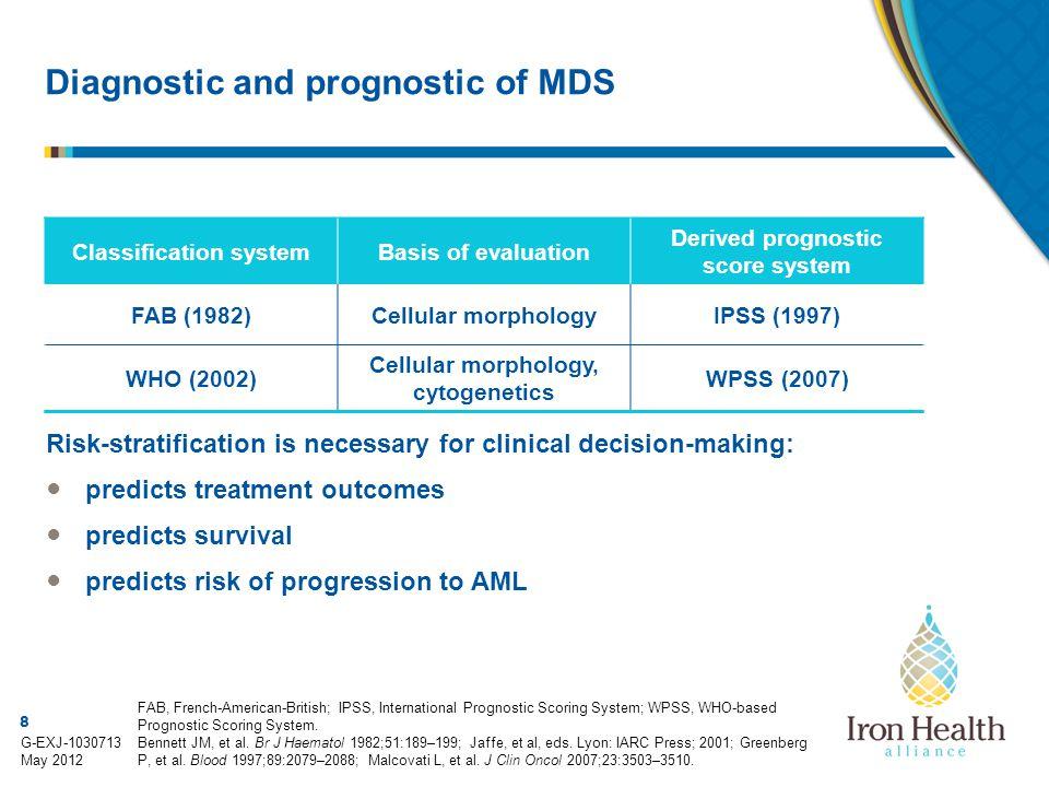 9 G-EXJ-1030713 May 2012 French-American-British (FAB) classification Blast percentage MDS Subtype Peripheral blasts (%) Bone marrow blasts (%) Additional features AML transformation (%) RARefractory anaemia≤1<510–20 RARS Refractory anaemia with ringed sideroblasts ≤1<5 >15% ringed sideroblasts in bone marrow 10–35 RAEB Refractory anaemia with excess blasts <55–20>50 RAEB-T Refractory anaemia with excess blasts in transformation ≥521–29 optional Auer-rods 60–100 CMML Chronic myelomonocytic leukaemia <5≤20 Peripheral monocytosis (>10 3 /µl) >40 Bennett JM, et al.