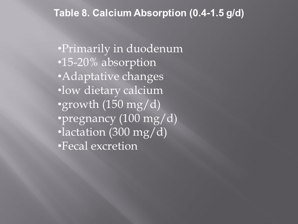 Primarily in duodenum 15-20% absorption Adaptative changes low dietary calcium growth (150 mg/d) pregnancy (100 mg/d) lactation (300 mg/d) Fecal excre