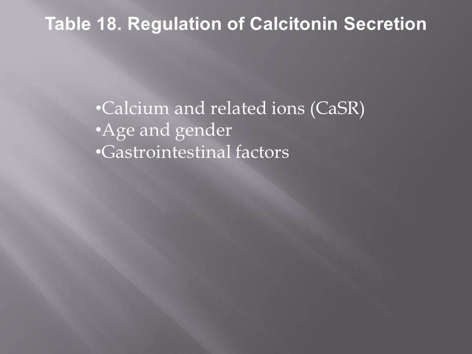 Calcium and related ions (CaSR) Age and gender Gastrointestinal factors Table 18. Regulation of Calcitonin Secretion