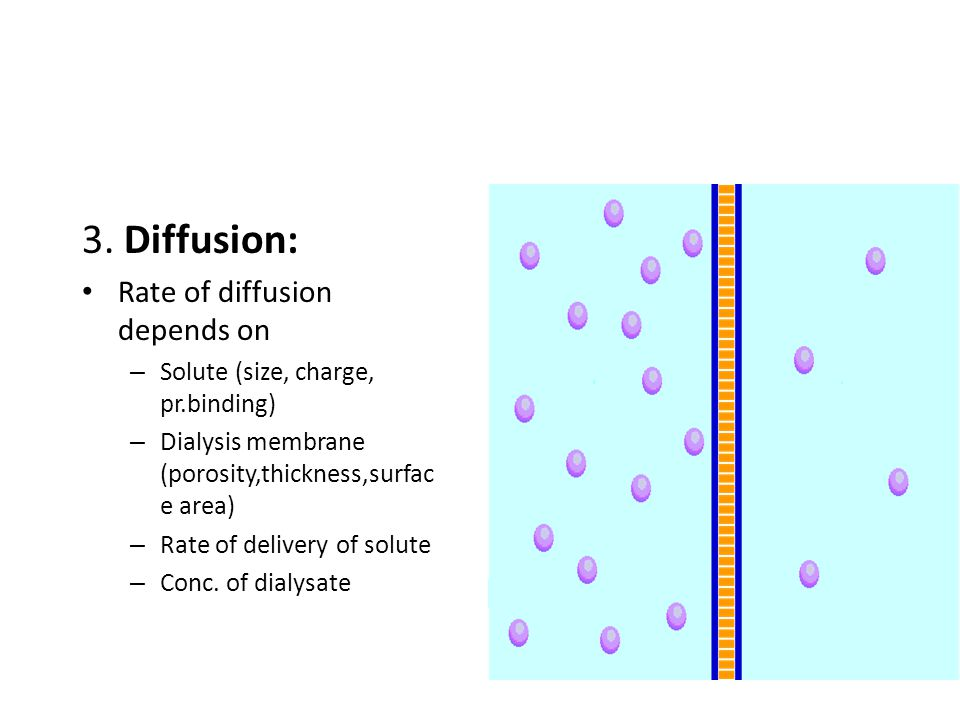 3. Diffusion: Rate of diffusion depends on – Solute (size, charge, pr.binding) – Dialysis membrane (porosity,thickness,surfac e area) – Rate of delive