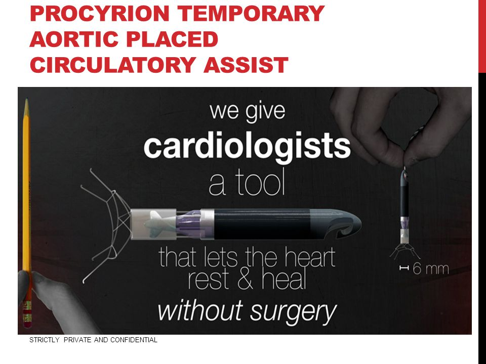 PROCYRION TEMPORARY AORTIC PLACED CIRCULATORY ASSIST STRICTLY PRIVATE AND CONFIDENTIAL 63