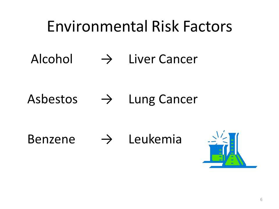 Environmental Risk Factors Alcohol →Liver Cancer Asbestos→Lung Cancer Benzene→Leukemia 6