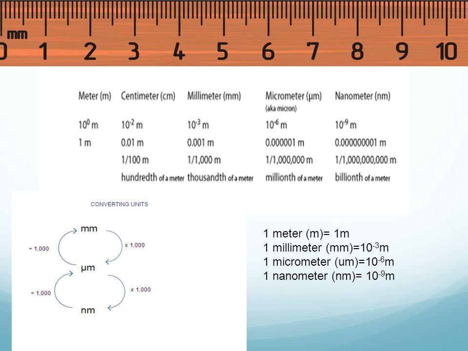 1 meter (m)= 1m 1 millimeter (mm)=10 -3 m 1 micrometer (um)=10 -6 m 1 nanometer (nm)= 10 -9 m