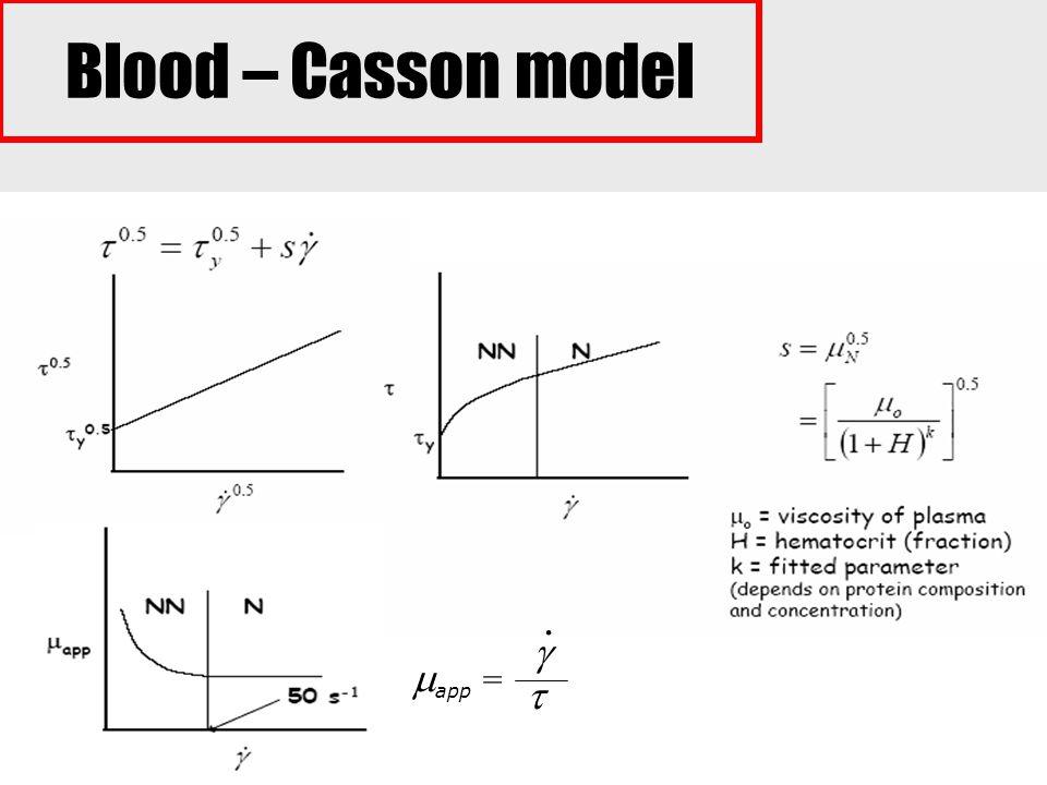 34 Blood – Casson model  app = . 