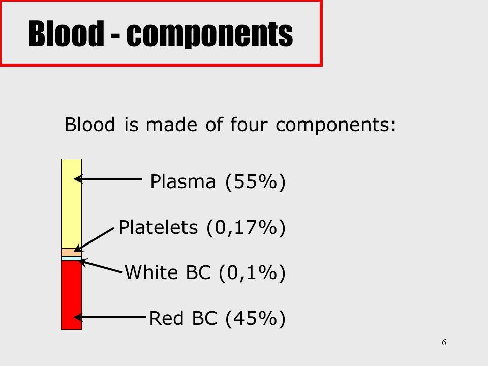 7 Whole Blood Plasma (46-63%) Formed Elements (37-54%) 1.