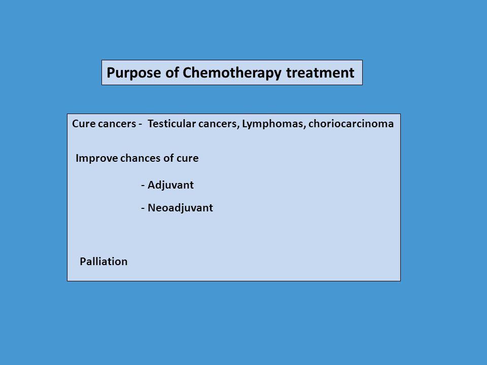 Chemotherapeutic agents Alkylating agents – cross-linking of DNA strands Polyfunctional – cyclophosphamide, melphalan, chlorambucil, Busulphan, Thiotepa, Busulfan, Nitrosoureas Others – Cisplatin, Carboplatin, Oxaliplatin, Procarbazine, Darcarbazine, Temozolomide, Ifosfamide Anti-metabolites Purine antagonists – 6 MP, 6 TG, Fludarabine Pyrimidine antagonists – 5 FU, Cytarabine, Gemcitabine, Capecitabine, methotrexate, pemetrexed