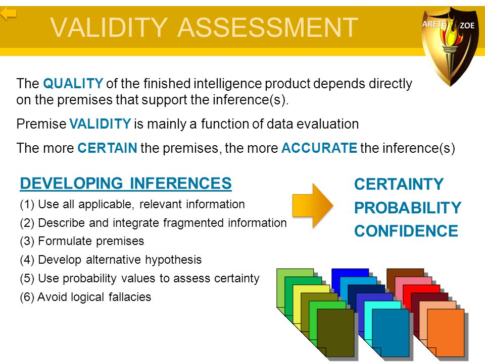 VALIDITY ASSESSMENT The QUALITY of the finished intelligence product depends directly on the premises that support the inference(s). Premise VALIDITY