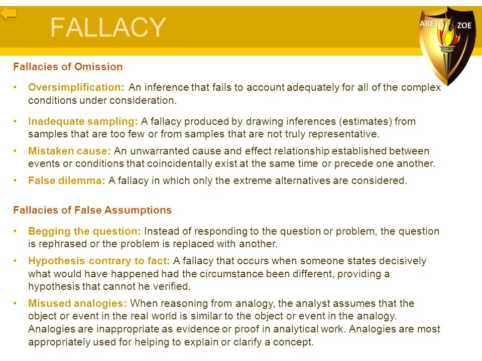 FALLACY Fallacies of Omission Oversimplification: An inference that fails to account adequately for all of the complex conditions under consideration.