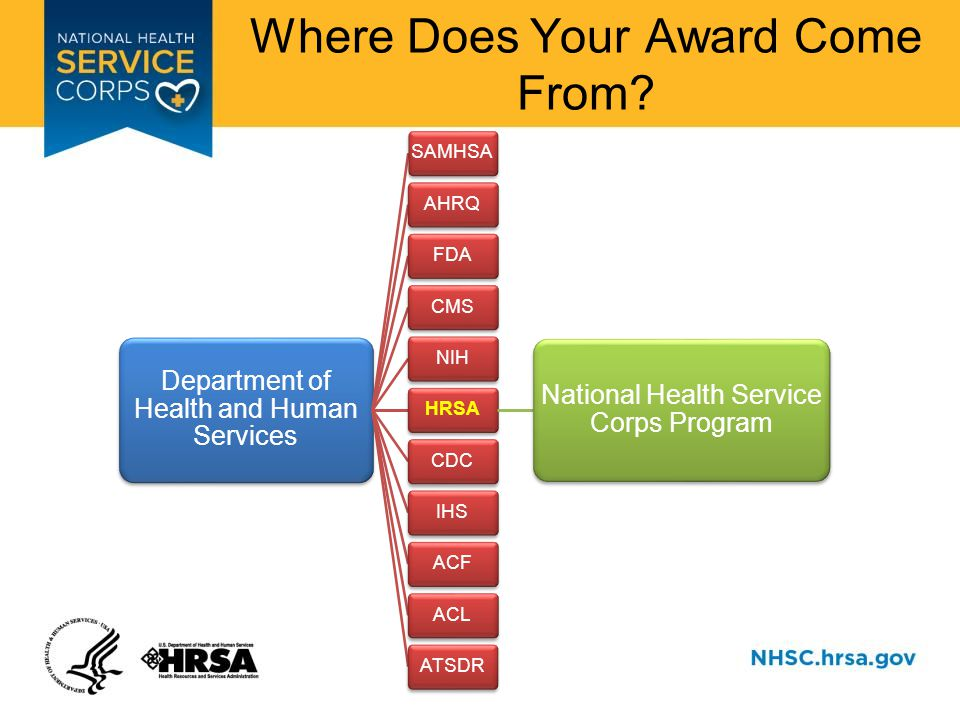 About HRSA The Health Resources and Services Administration (HRSA), an agency of the U.S.