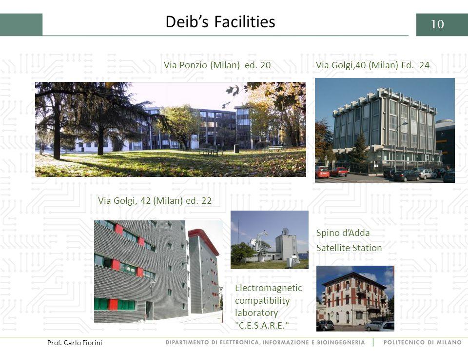 Prof. Carlo Fiorini 10 Deib's Facilities Via Ponzio (Milan) ed.