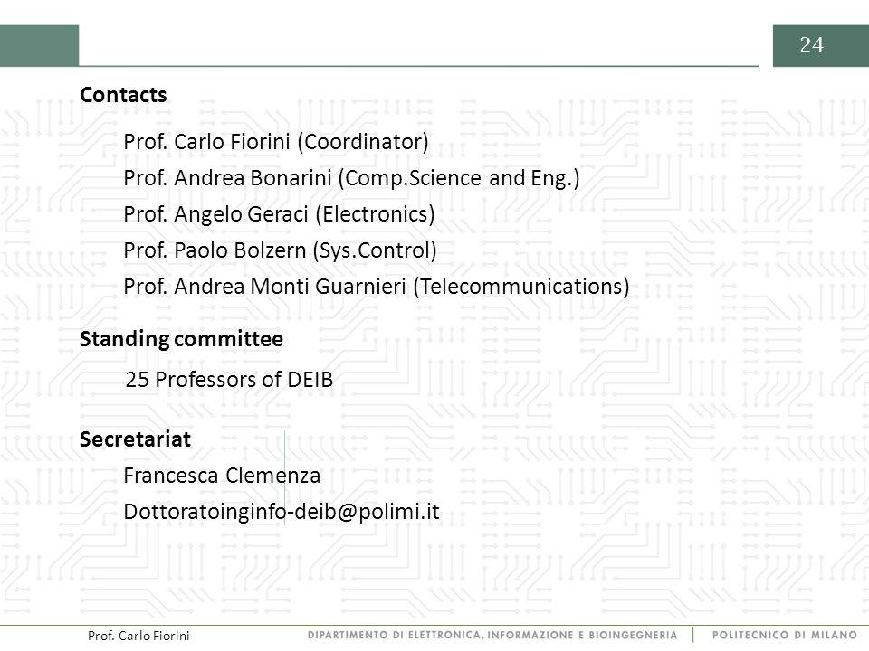 Prof. Carlo Fiorini 24 Contacts Prof. Carlo Fiorini (Coordinator) Prof.
