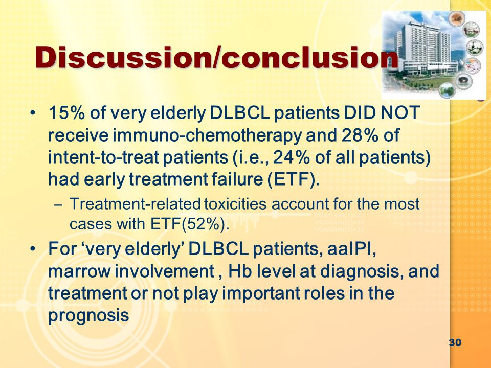 Discussion/conclusion 15% of very elderly DLBCL patients DID NOT receive immuno-chemotherapy and 28% of intent-to-treat patients (i.e., 24% of all patients) had early treatment failure (ETF).