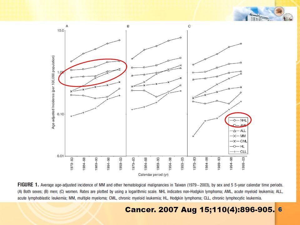 6 Cancer. 2007 Aug 15;110(4):896-905.
