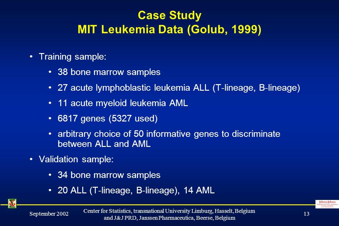 September 2002 Center for Statistics, transnational University Limburg, Hasselt, Belgium and J&J PRD, Janssen Pharmaceutica, Beerse, Belgium 13 Case Study MIT Leukemia Data (Golub, 1999) Training sample: 38 bone marrow samples 27 acute lymphoblastic leukemia ALL (T-lineage, B-lineage) 11 acute myeloid leukemia AML 6817 genes (5327 used) arbitrary choice of 50 informative genes to discriminate between ALL and AML Validation sample: 34 bone marrow samples 20 ALL (T-lineage, B-lineage), 14 AML