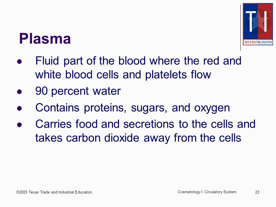 ©2005 Texas Trade and Industrial Education Cosmetology I: Circulatory System 22 Platelets Also called thrombocytes Smaller than blood cells Contribute to blood-clotting process, to stop bleeding