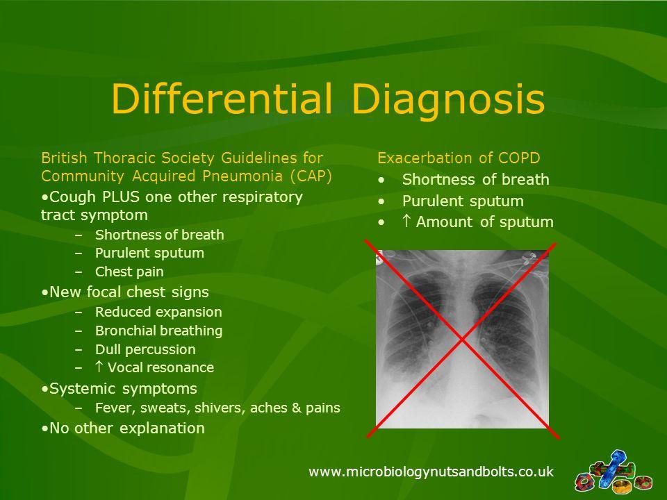 www.microbiologynutsandbolts.co.uk How to interpret a urine result.