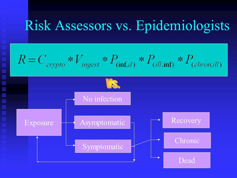 Risk Assessors vs.