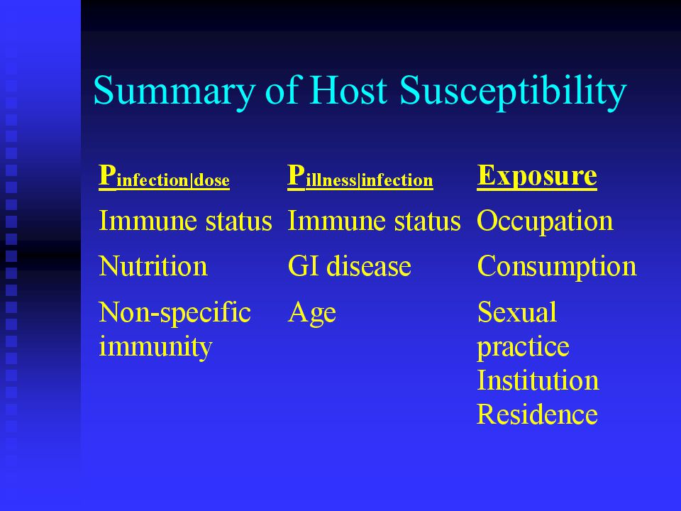 Summary of Host Susceptibility