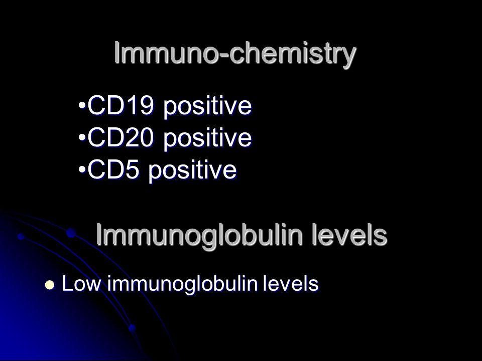 Immunoglobulin levels Low immunoglobulin levels Low immunoglobulin levels Immuno-chemistry CD19 positiveCD19 positive CD20 positiveCD20 positive CD5 positiveCD5 positive