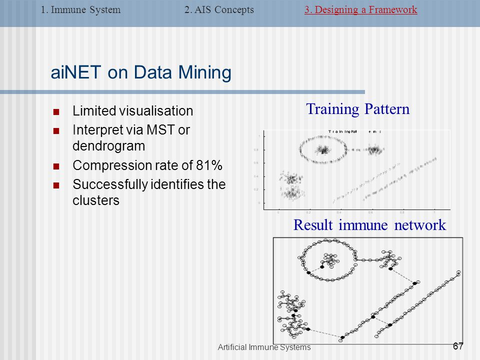 aiNET on Data Mining Limited visualisation Interpret via MST or dendrogram Compression rate of 81% Successfully identifies the clusters Training Pattern Result immune network 67 Artificial Immune Systems 1.