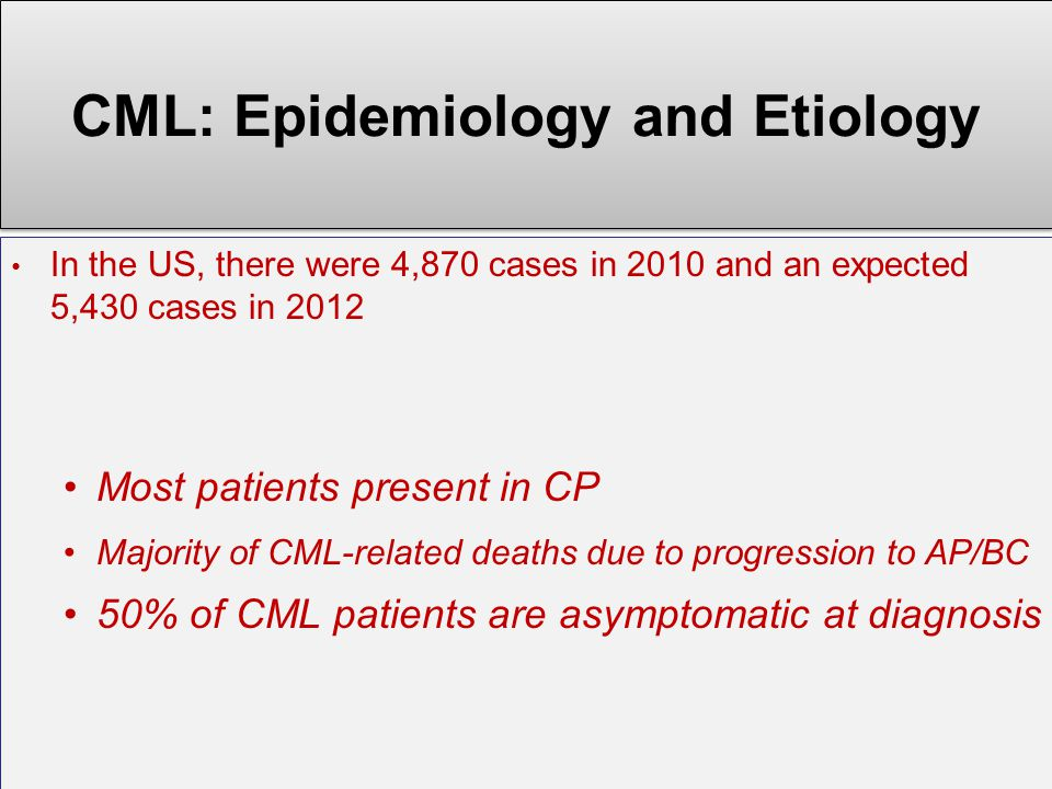 CML: Epidemiology and Etiology In the US, there were 4,870 cases in 2010 and an expected 5,430 cases in 2012 Most patients present in CP Majority of C